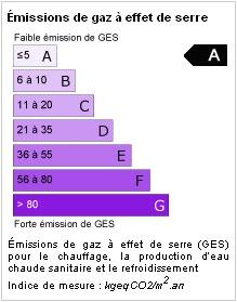 GES A
