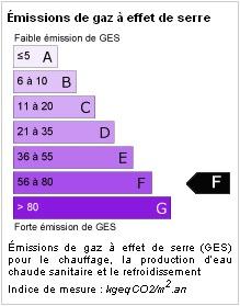 GES F