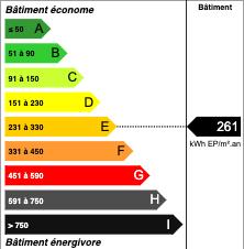 etiquette-dpe-226px (1)